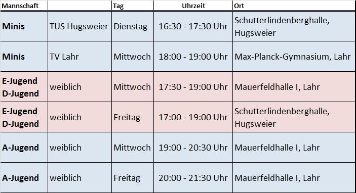 Stundenplan Handball